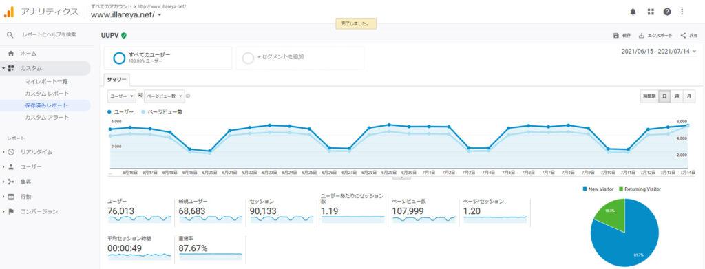 エックスサーバー GoogleAnalyticsアクセス解析