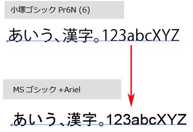 全部同じフォントと英数字だけAriel書体の比較
